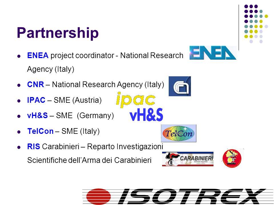 Partnership ENEA project coordinator - National Research Agency (Italy) CNR – National Research Agency (Italy) IPAC – SME (Austria) vH&S – SME (Germany) TelCon – SME (Italy) RIS Carabinieri – Reparto Investigazioni Scientifiche dellArma dei Carabinieri