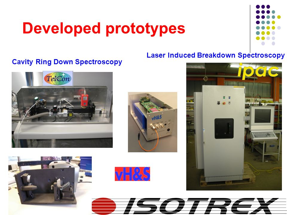 Laser technologies investigated LPAS (Laser PhotoAcoustic Spectroscopy) SERS (Surface Enhanced Raman Spectroscopy)