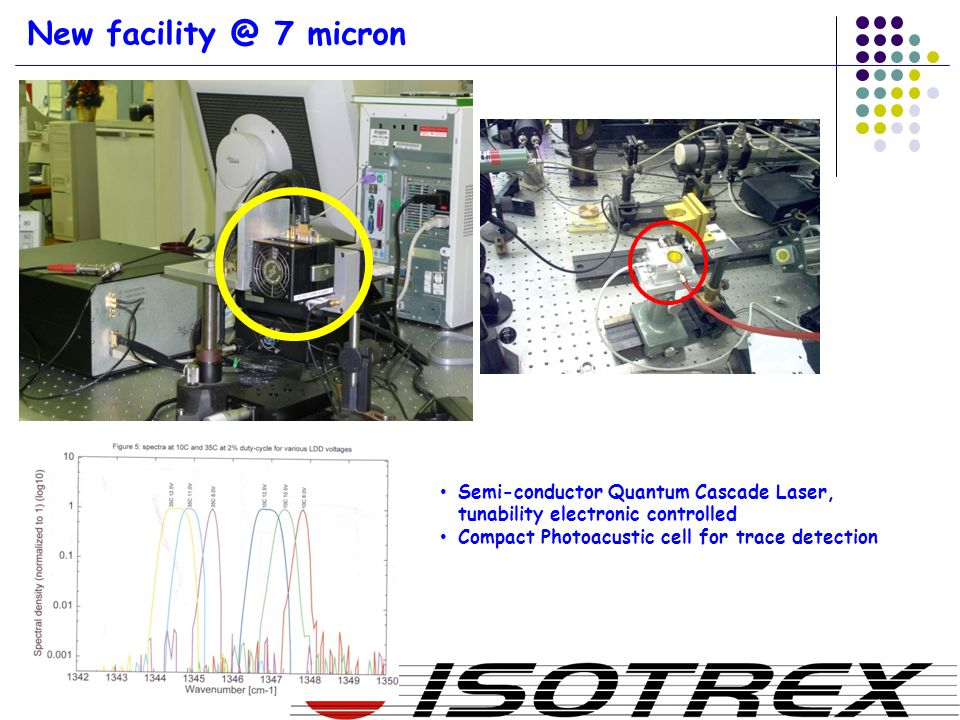 New facility @ 7 micron Semi-conductor Quantum Cascade Laser, tunability electronic controlled Compact Photoacustic cell for trace detection