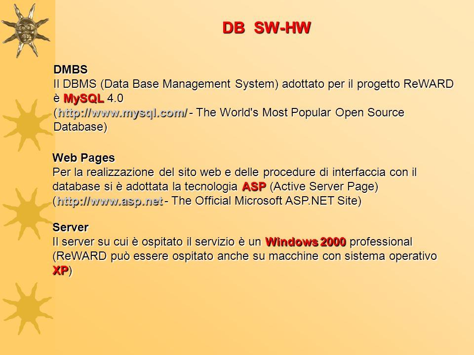 DMBS Il DBMS (Data Base Management System) adottato per il progetto ReWARD è MySQL 4.0 (http://www.mysql.com/ - The World s Most Popular Open Source Database) Web Pages Per la realizzazione del sito web e delle procedure di interfaccia con il database si è adottata la tecnologia ASP (Active Server Page) (http://www.asp.net - The Official Microsoft ASP.NET Site) Server Il server su cui è ospitato il servizio è un Windows 2000 professional (ReWARD può essere ospitato anche su macchine con sistema operativo XP) DB SW-HW