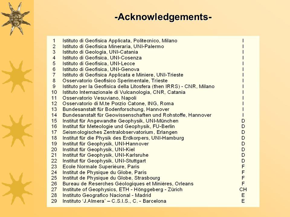 -Acknowledgements-