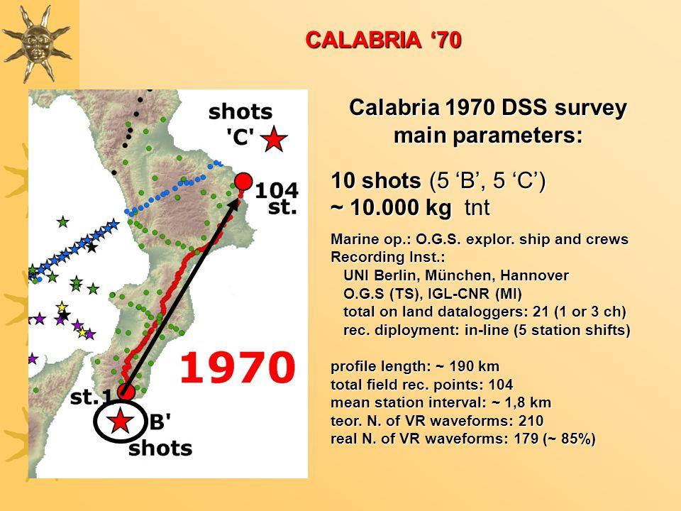 Calabria 1970 DSS survey main parameters: 10 shots (5 B, 5 C) ~ 10.000 kg tnt Marine op.: O.G.S. explor. ship and crews Recording Inst.: UNI Berlin, M