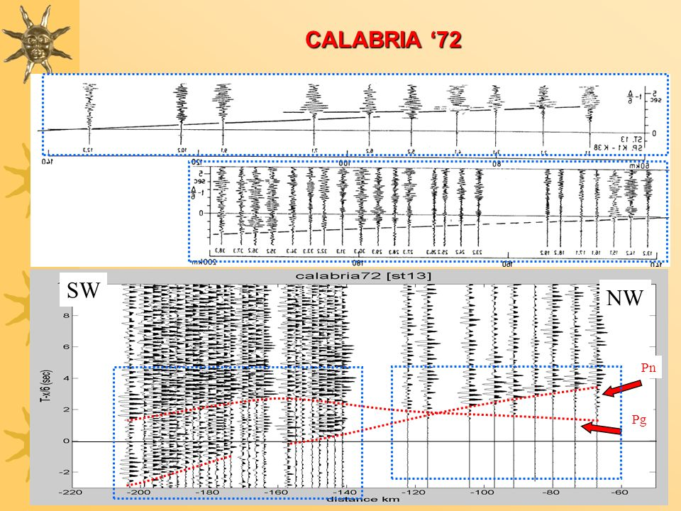SW NW Pn Pg CALABRIA 72