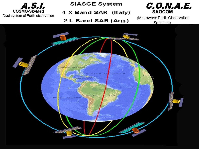 A.S.I.C.O.N.A.E. COSMO-SkyMed Dual system of Earth observation SAOCOM (Microwave Earth Observation Satellites)