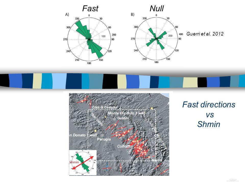 FastNull Fast directions vs Shmin Guerri et al. 2012