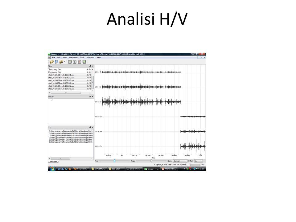 Analisi H/V