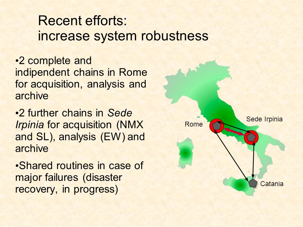 Recent efforts: increase system robustness 2 complete and indipendent chains in Rome for acquisition, analysis and archive 2 further chains in Sede Irpinia for acquisition (NMX and SL), analysis (EW) and archive Shared routines in case of major failures (disaster recovery, in progress) Rome Sede Irpinia Catania