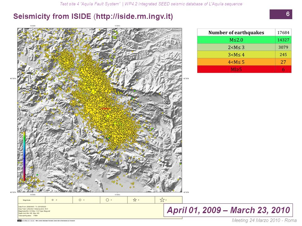 6 Meeting 24 Marzo 2010 - Roma Seismicity from ISIDE (http://iside.rm.ingv.it) April 01, 2009 – March 23, 2010