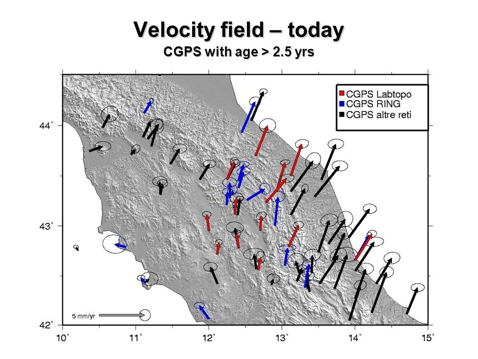 Velocity field – today CGPS with age > 2.5 yrs