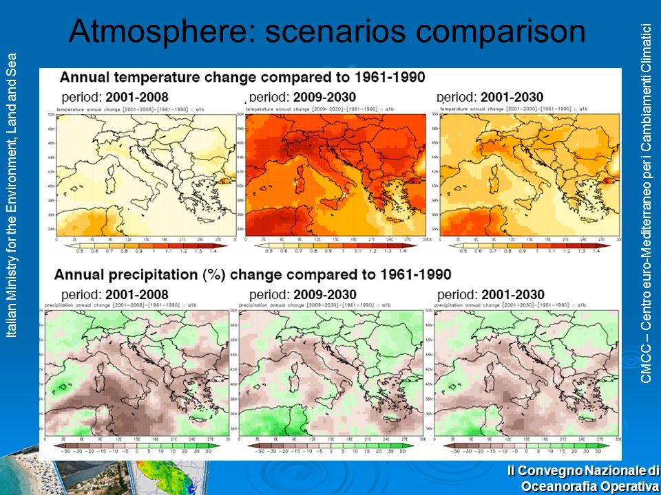 CMCC – Centro euro-Mediterraneo per i Cambiamenti Climatici Italian Ministry for the Environment, Land and Sea II Convegno Nazionale di Oceanorafia Op