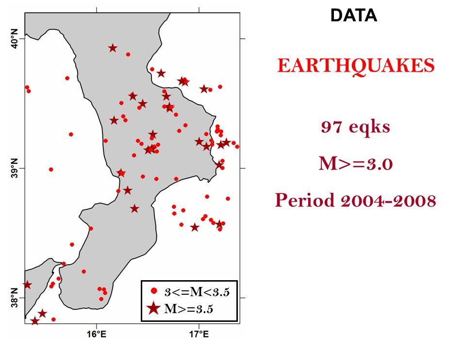 3<=M<3.5 M>=3.5 EARTHQUAKES 97 eqks M>=3.0 Period 2004-2008 DATA