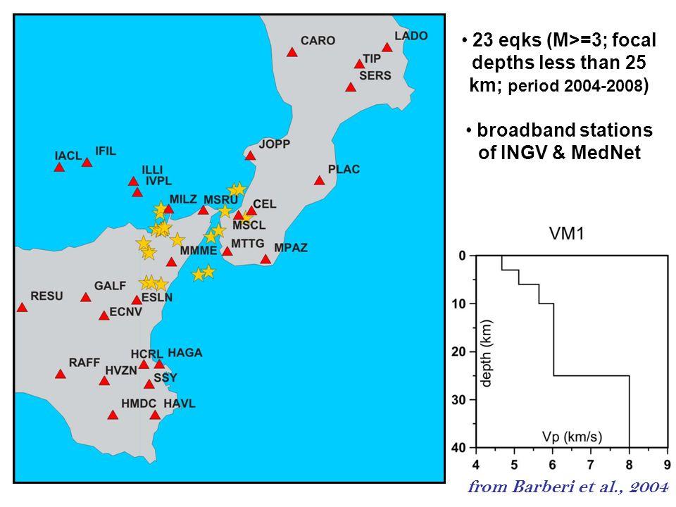 23 eqks (M>=3; focal depths less than 25 km; period 2004-2008 ) broadband stations of INGV & MedNet from Barberi et al., 2004
