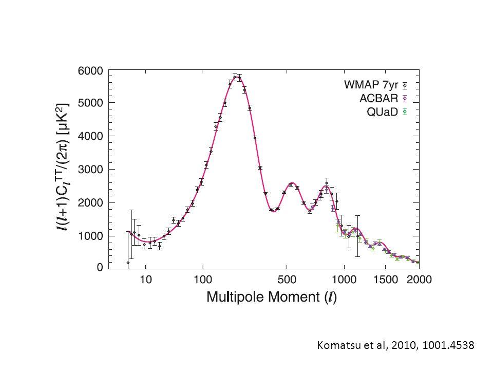 Komatsu et al, 2010, 1001.4538