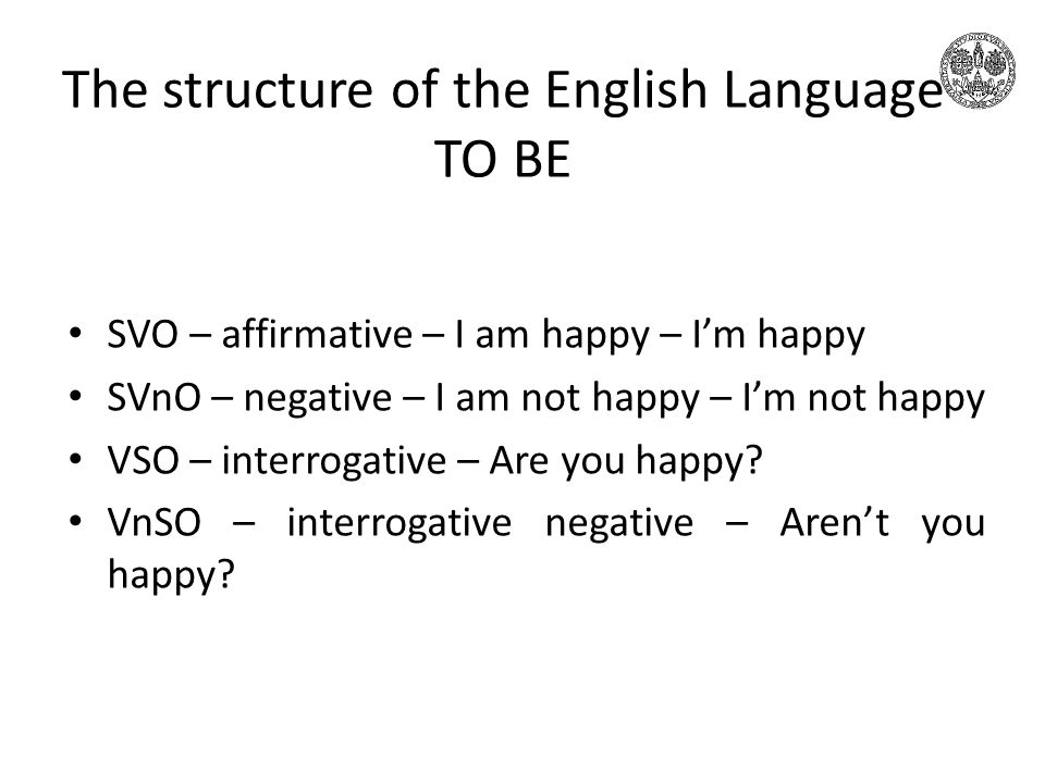 The structure of the English Language TO BE SVO – affirmative – I am happy – Im happy SVnO – negative – I am not happy – Im not happy VSO – interrogative – Are you happy.