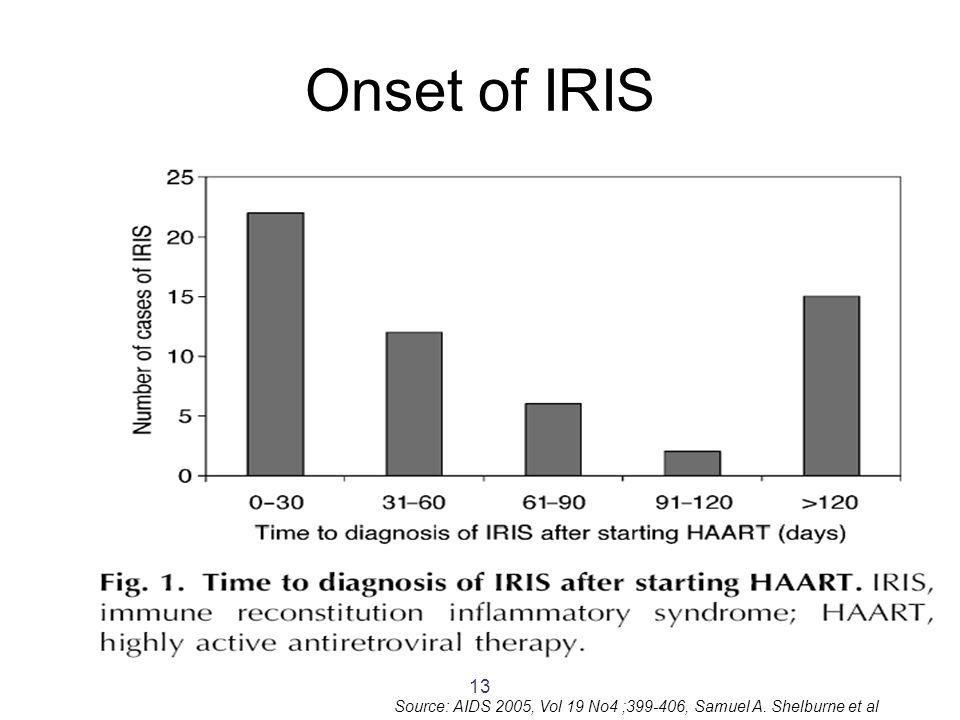 13 Onset of IRIS Source: AIDS 2005, Vol 19 No4 ;399-406, Samuel A. Shelburne et al
