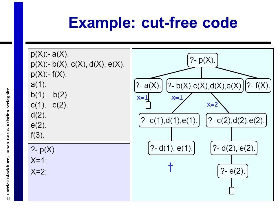 © Patrick Blackburn, Johan Bos & Kristina Striegnitz Example: cut-free code p(X):- a(X). p(X):- b(X), c(X), d(X), e(X). p(X):- f(X). a(1). b(1). b(2).