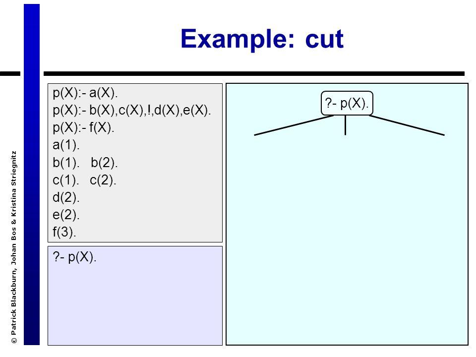 © Patrick Blackburn, Johan Bos & Kristina Striegnitz Example: cut ?- p(X). p(X):- a(X). p(X):- b(X),c(X),!,d(X),e(X). p(X):- f(X). a(1). b(1). b(2). c