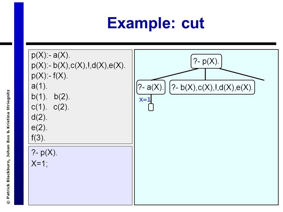 © Patrick Blackburn, Johan Bos & Kristina Striegnitz Example: cut - p(X).