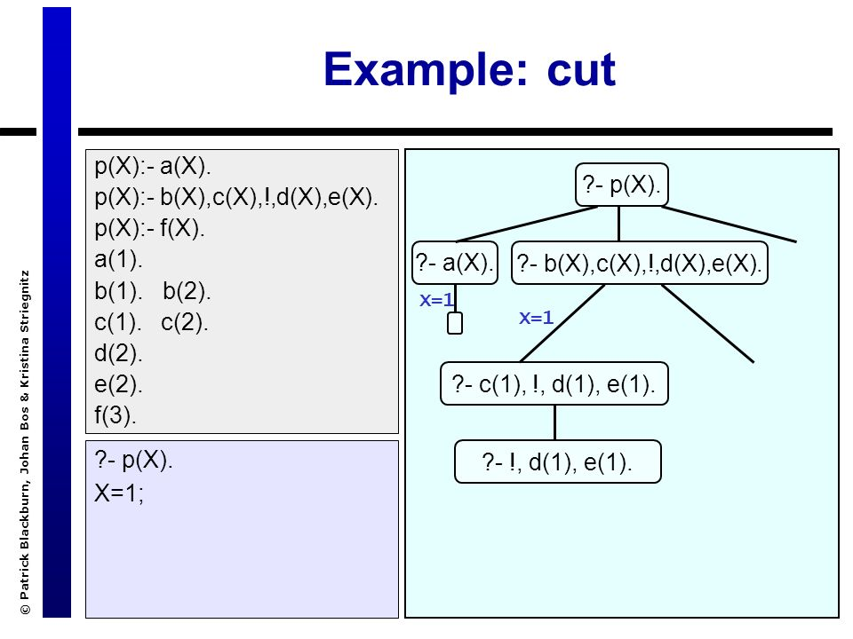 © Patrick Blackburn, Johan Bos & Kristina Striegnitz Example: cut ?- p(X). X=1; ?- p(X). ?- a(X).?- b(X),c(X),!,d(X),e(X). X=1 p(X):- a(X). p(X):- b(X