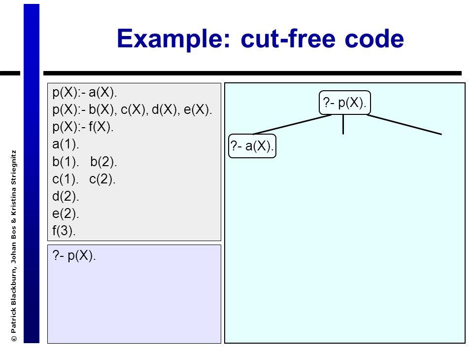 © Patrick Blackburn, Johan Bos & Kristina Striegnitz Example: cut-free code p(X):- a(X).