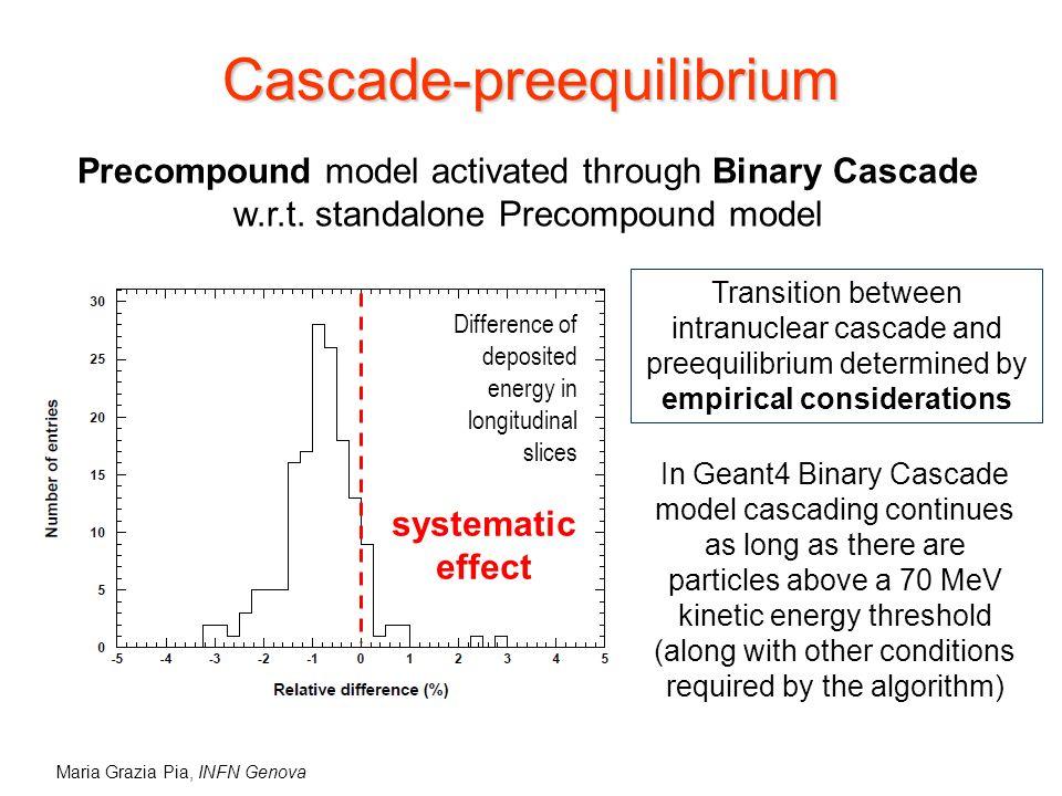 Maria Grazia Pia, INFN Genova Cascade-preequilibrium Precompound model activated through Binary Cascade w.r.t. standalone Precompound model Difference