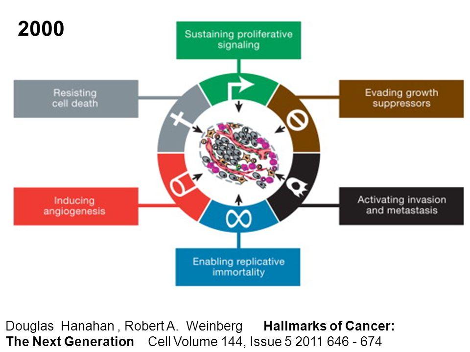 Douglas Hanahan, Robert A. Weinberg Hallmarks of Cancer: The Next Generation Cell Volume 144, Issue 5 2011 646 - 674 2000