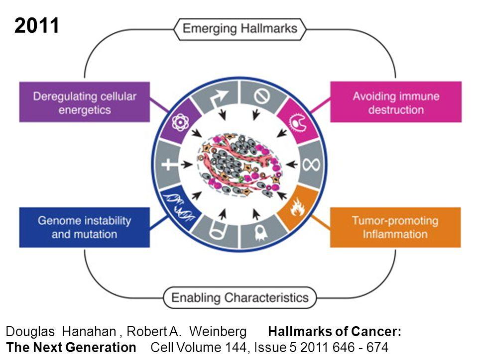 Douglas Hanahan, Robert A. Weinberg Hallmarks of Cancer: The Next Generation Cell Volume 144, Issue 5 2011 646 - 674 2011