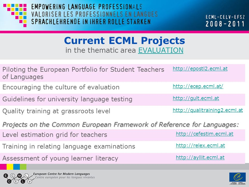 Current ECML Projects in the thematic area EVALUATIONEVALUATION Piloting the European Portfolio for Student Teachers of Languages http://epostl2.ecml.at Encouraging the culture of evaluation http://ecep.ecml.at/ Guidelines for university language testing http://gult.ecml.at Quality training at grassroots level http://qualitraining2.ecml.at Projects on the Common European Framework of Reference for Languages: Level estimation grid for teachers http://cefestim.ecml.at Training in relating language examinations http://relex.ecml.at Assessment of young learner literacy http://ayllit.ecml.at