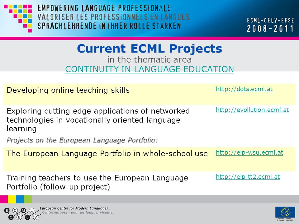 Current ECML Projects in the thematic area CONTINUITY IN LANGUAGE EDUCATION CONTINUITY IN LANGUAGE EDUCATION Developing online teaching skills http://dots.ecml.at Exploring cutting edge applications of networked technologies in vocationally oriented language learning http://evollution.ecml.at Projects on the European Language Portfolio: The European Language Portfolio in whole-school use http://elp-wsu.ecml.at Training teachers to use the European Language Portfolio (follow-up project) http://elp-tt2.ecml.at