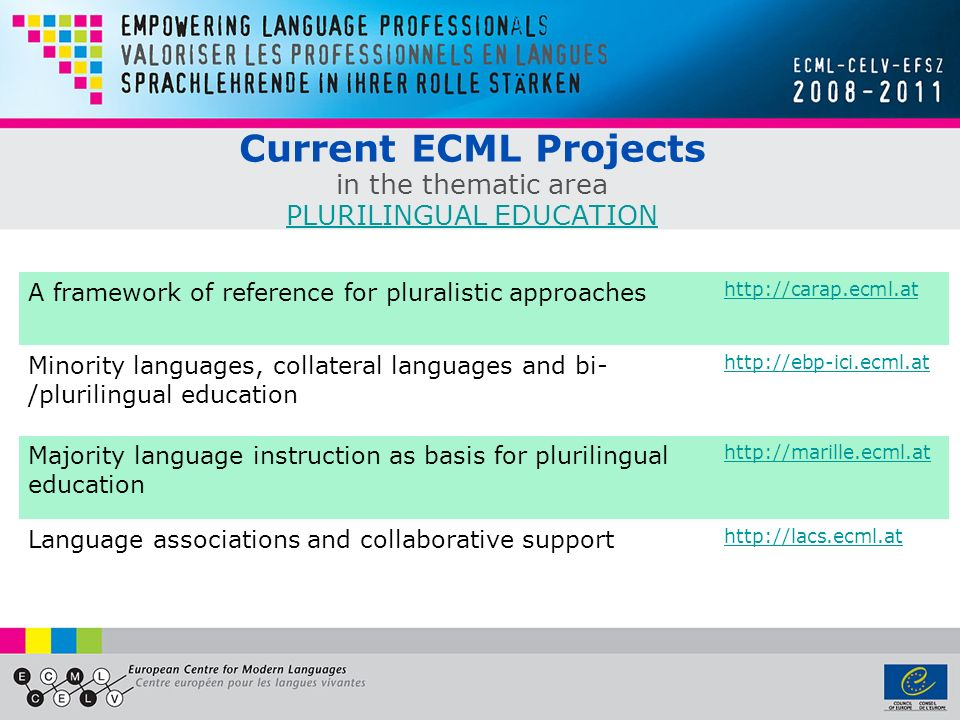 Current ECML Projects in the thematic area PLURILINGUAL EDUCATION PLURILINGUAL EDUCATION A framework of reference for pluralistic approaches http://carap.ecml.at Minority languages, collateral languages and bi- /plurilingual education http://ebp-ici.ecml.at Majority language instruction as basis for plurilingual education http://marille.ecml.at Language associations and collaborative support http://lacs.ecml.at