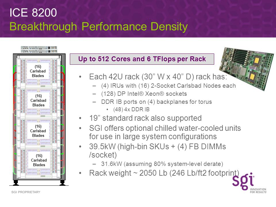 ICE 8200 Breakthrough Performance Density (16) Carlsbad Blades Up to 512 Cores and 6 TFlops per Rack Each 42U rack (30 W x 40 D) rack has: –(4) IRUs with (16) 2-Socket Carlsbad Nodes each –(128) DP Intel® Xeon® sockets –DDR IB ports on (4) backplanes for torus (48) 4x DDR IB 19 standard rack also supported SGI offers optional chilled water-cooled units for use in large system configurations 39.5kW (high-bin SKUs + (4) FB DIMMs /socket) –31.6kW (assuming 80% system-level derate) Rack weight ~ 2050 Lb (246 Lb/ft2 footprint)