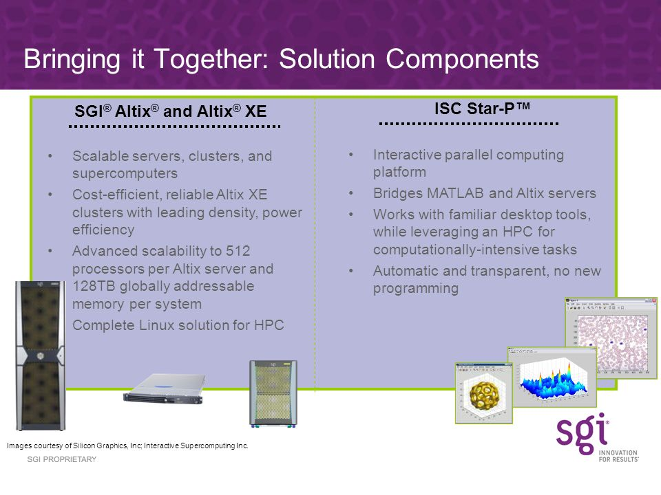 Bringing it Together: Solution Components Scalable servers, clusters, and supercomputers Cost-efficient, reliable Altix XE clusters with leading density, power efficiency Advanced scalability to 512 processors per Altix server and 128TB globally addressable memory per system Complete Linux solution for HPC Interactive parallel computing platform Bridges MATLAB and Altix servers Works with familiar desktop tools, while leveraging an HPC for computationally-intensive tasks Automatic and transparent, no new programming SGI ® Altix ® and Altix ® XE ISC Star-P Images courtesy of Silicon Graphics, Inc; Interactive Supercomputing Inc.