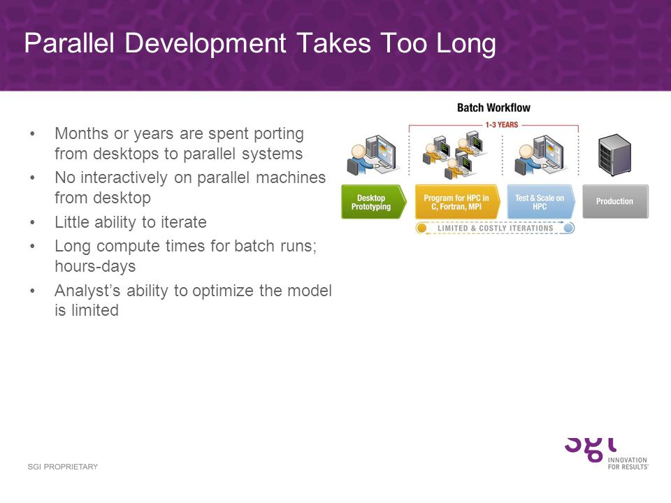 Parallel Development Takes Too Long Months or years are spent porting from desktops to parallel systems No interactively on parallel machines from desktop Little ability to iterate Long compute times for batch runs; hours-days Analysts ability to optimize the model is limited