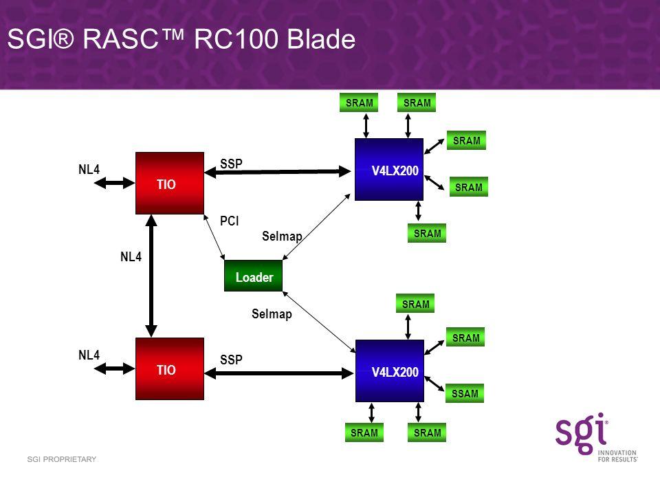 SGI® RASC RC100 Blade TIO NL4 Loader NL4 PCI SSP Selmap V4LX200 SRAM SSAM SRAM