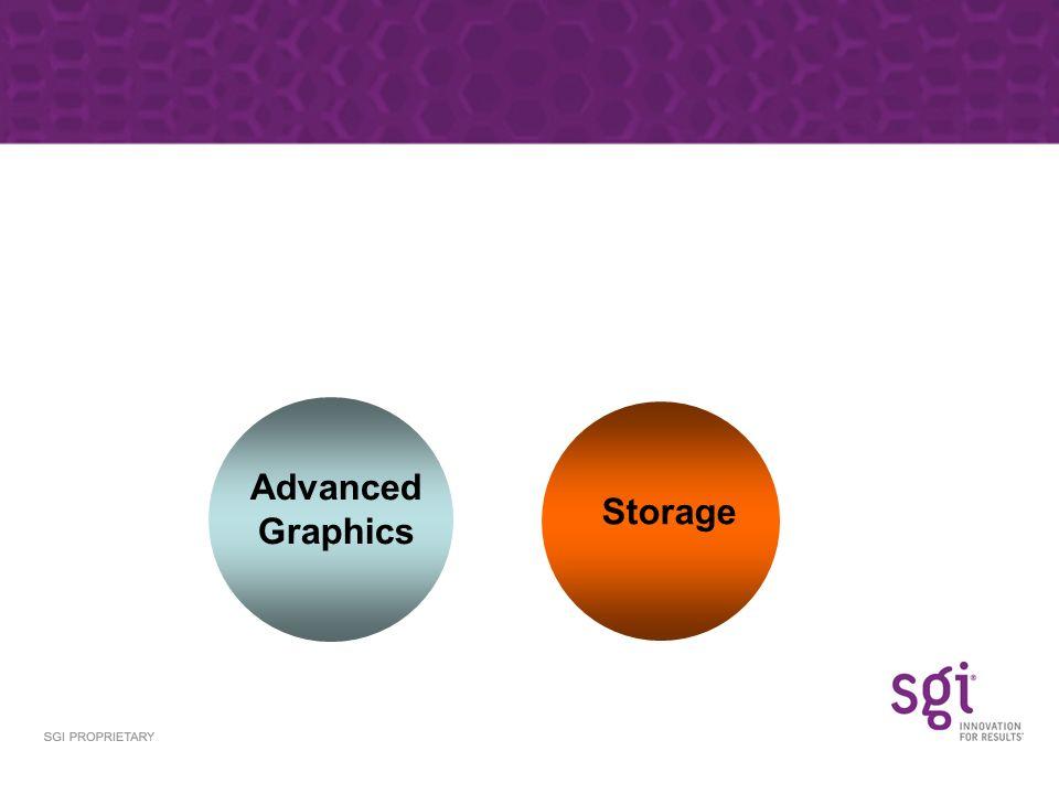 Storage Advanced Graphics