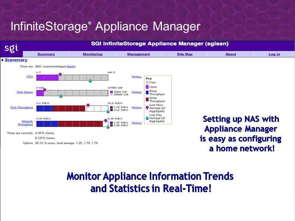 InfiniteStorage ® Appliance Manager