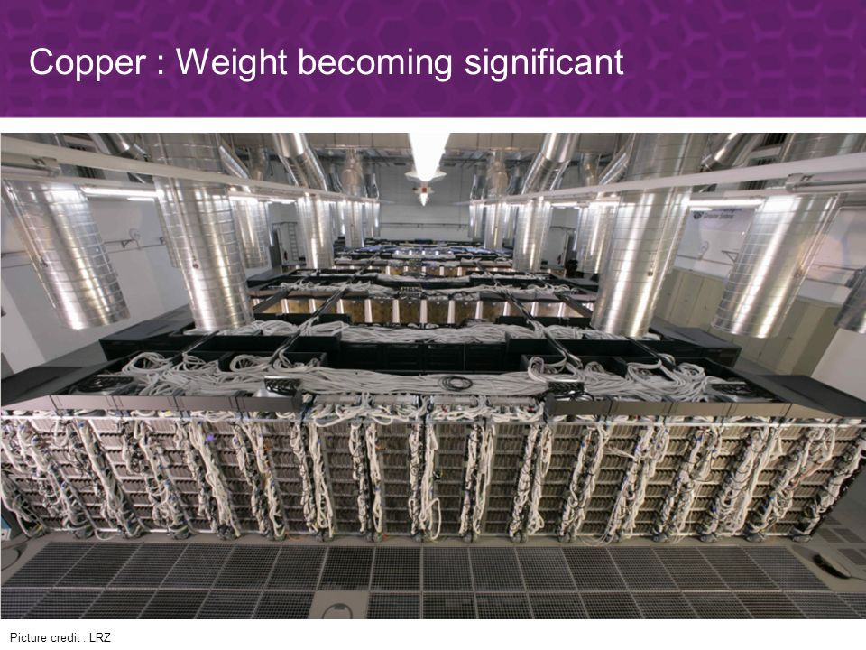 Picture credit : LRZ Copper : Weight becoming significant