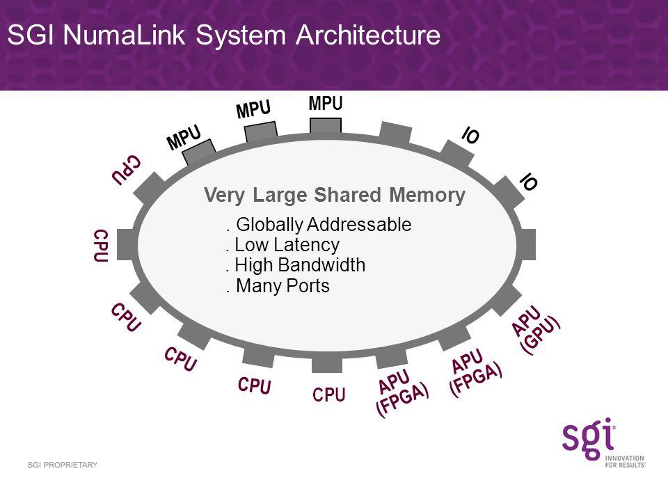 SGI NumaLink System Architecture MPU IO APU (FPGA) CPU APU (GPU) Very Large Shared Memory.