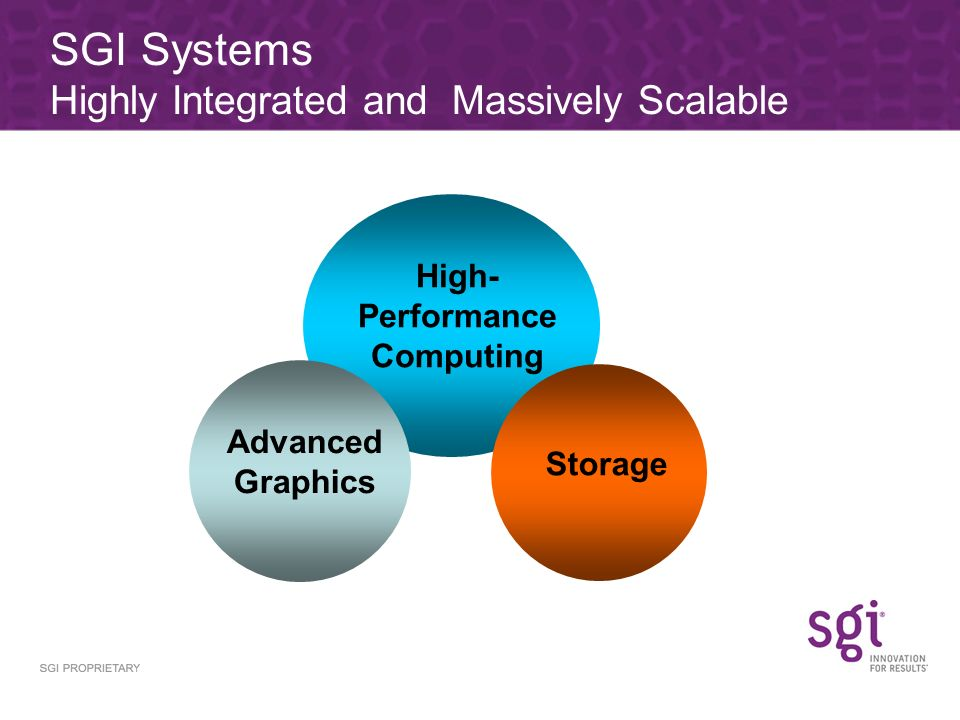 SGI Systems Highly Integrated and Massively Scalable Storage Advanced Graphics High- Performance Computing