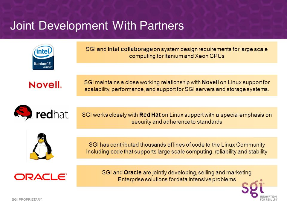 Joint Development With Partners SGI and Intel collaborage on system design requirements for large scale computing for Itanium and Xeon CPUs SGI maintains a close working relationship with Novell on Linux support for scalability, performance, and support for SGI servers and storage systems.