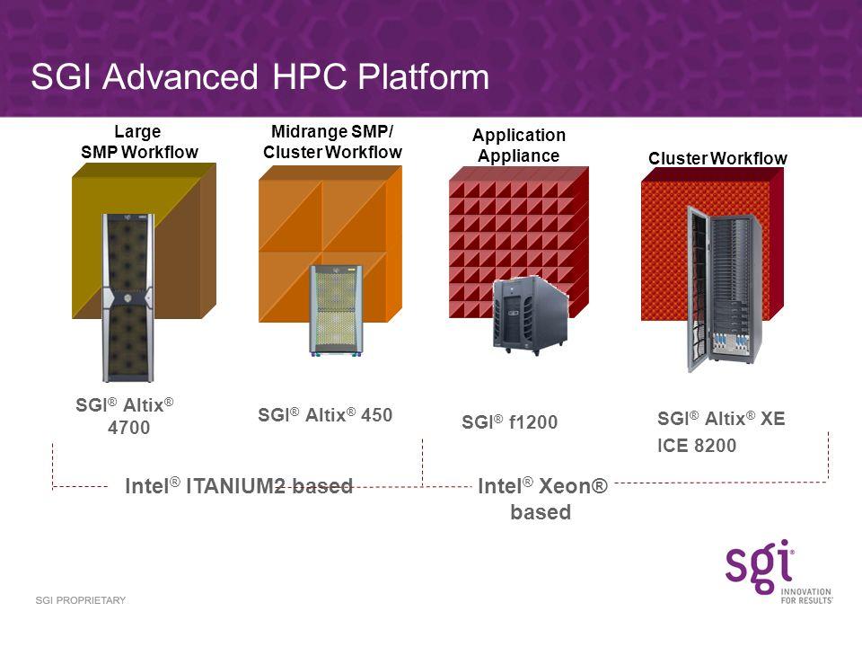 SGI Advanced HPC Platform Large SMP Workflow Midrange SMP/ Cluster Workflow SGI ® Altix ® 4700 SGI ® Altix ® 450 SGI ® Altix ® XE ICE 8200 Intel ® ITANIUM2 basedIntel ® Xeon® based SGI ® f1200 Application Appliance