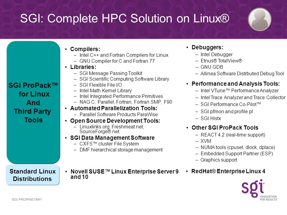 SGI: Complete HPC Solution on Linux® Compilers: –Intel C++ and Fortran Compilers for Linux –GNU Compiler for C and Fortran 77 Libraries: –SGI Message Passing Toolkit –SGI Scientific Computing Software Library –SGI Flexible File I/O –Intel Math Kernel Library –Intel Integrated Performance Primitives –NAG C, Parallel, Fortran, Fortran SMP, F90 Automated Parallelization Tools: –Parallel Software Products ParaWise Open Source Development Tools: –Linuxlinks.org, Freshmeat.net, SourceForge®.net SGI Data Management Software –CXFS cluster File System –DMF hierarchical storage management SGI ProPack for Linux And Third Party Tools Debuggers: –Intel Debugger –Etnus® TotalView® –GNU GDB –Allinea Software Distrbuted Debug Tool Performance and Analysis Tools: –Intel VTune Performance Analyzer –Intel Trace Analyzer and Trace Collector –SGI Performance Co-Pilot –SGI pfmon and profile.pl –SGI Histx Other SGI ProPack Tools –REACT 4.2 (real-time support) –XVM –NUMA tools (cpuset, dlock, dplace) –Embedded Support Partner (ESP) –Graphics support Standard Linux Distributions Novell SUSE Linux Enterprise Server 9 and 10 RedHat® Enterprise Linux 4