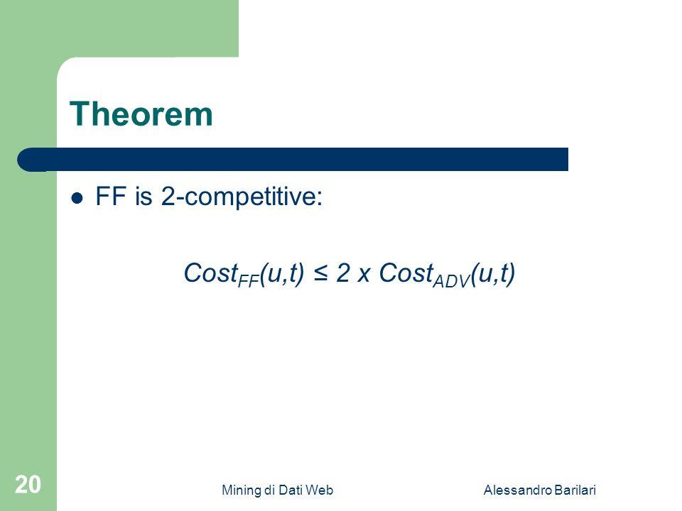 Mining di Dati WebAlessandro Barilari 20 Theorem FF is 2-competitive: Cost FF (u,t) 2 x Cost ADV (u,t)