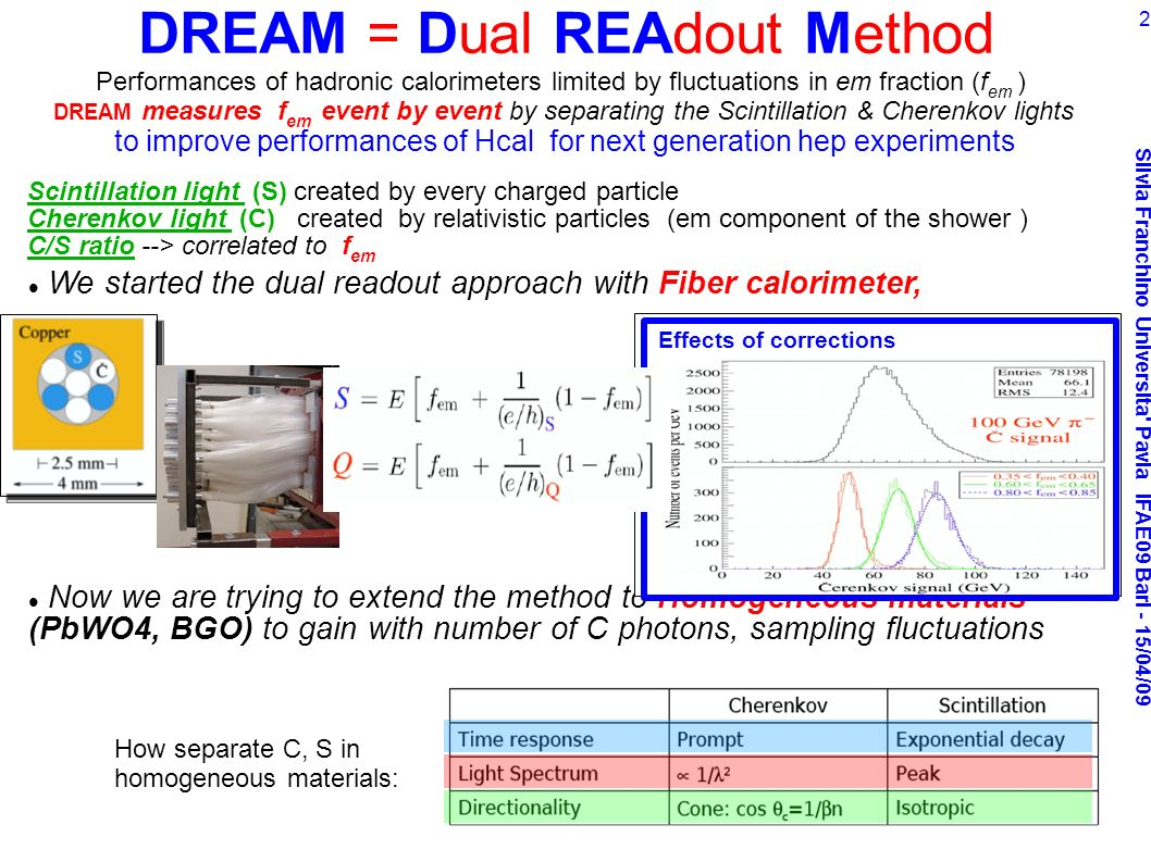 Silvia Franchino Universita' Pavia IFAE09 Bari - 15/04/09 2 DREAM = Dual REAdout Method Performances of hadronic calorimeters limited by fluctuations