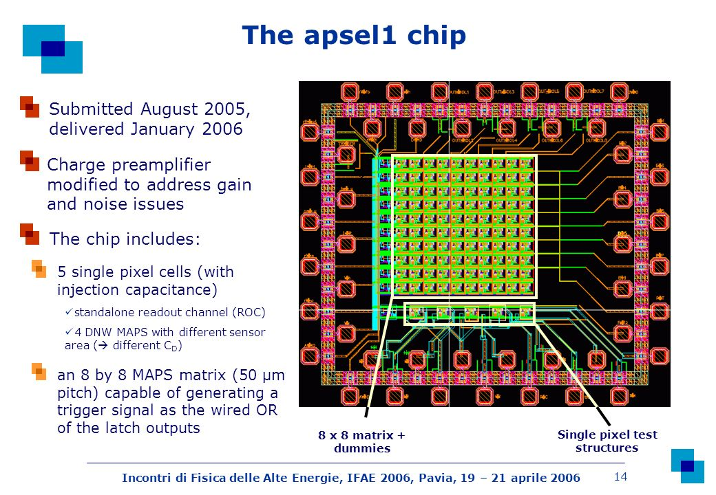 Incontri di Fisica delle Alte Energie, IFAE 2006, Pavia, 19 – 21 aprile 2006 14 Single pixel test structures 8 x 8 matrix + dummies The apsel1 chip 5 single pixel cells (with injection capacitance) standalone readout channel (ROC) 4 DNW MAPS with different sensor area ( different C D ) Submitted August 2005, delivered January 2006 Charge preamplifier modified to address gain and noise issues The chip includes: an 8 by 8 MAPS matrix (50 μm pitch) capable of generating a trigger signal as the wired OR of the latch outputs
