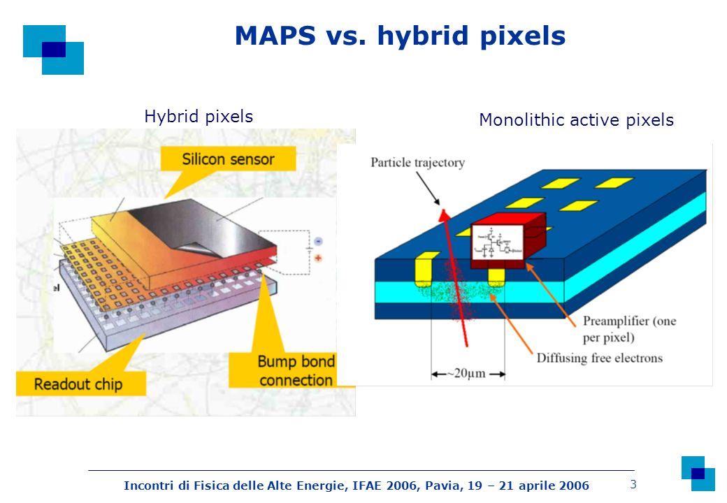 Incontri di Fisica delle Alte Energie, IFAE 2006, Pavia, 19 – 21 aprile 2006 3 MAPS vs. hybrid pixels Hybrid pixels Monolithic active pixels