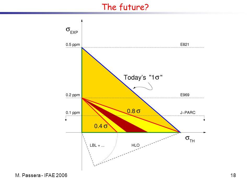 M. Passera - IFAE 200618 The future?