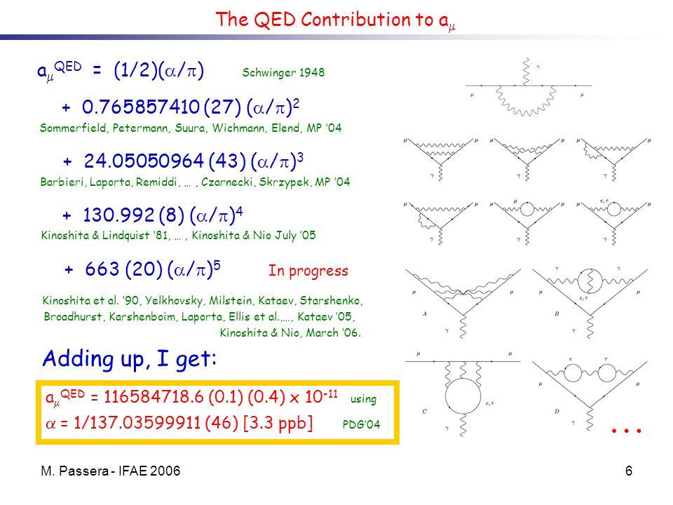 M. Passera - IFAE 20066 a QED = (1/2)( / ) Schwinger 1948 + 0.765857410 (27) ( / ) 2 Sommerfield, Petermann, Suura, Wichmann, Elend, MP 04 + 24.050509
