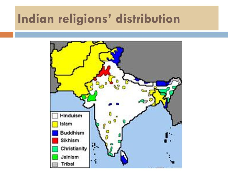 Indian religions distribution