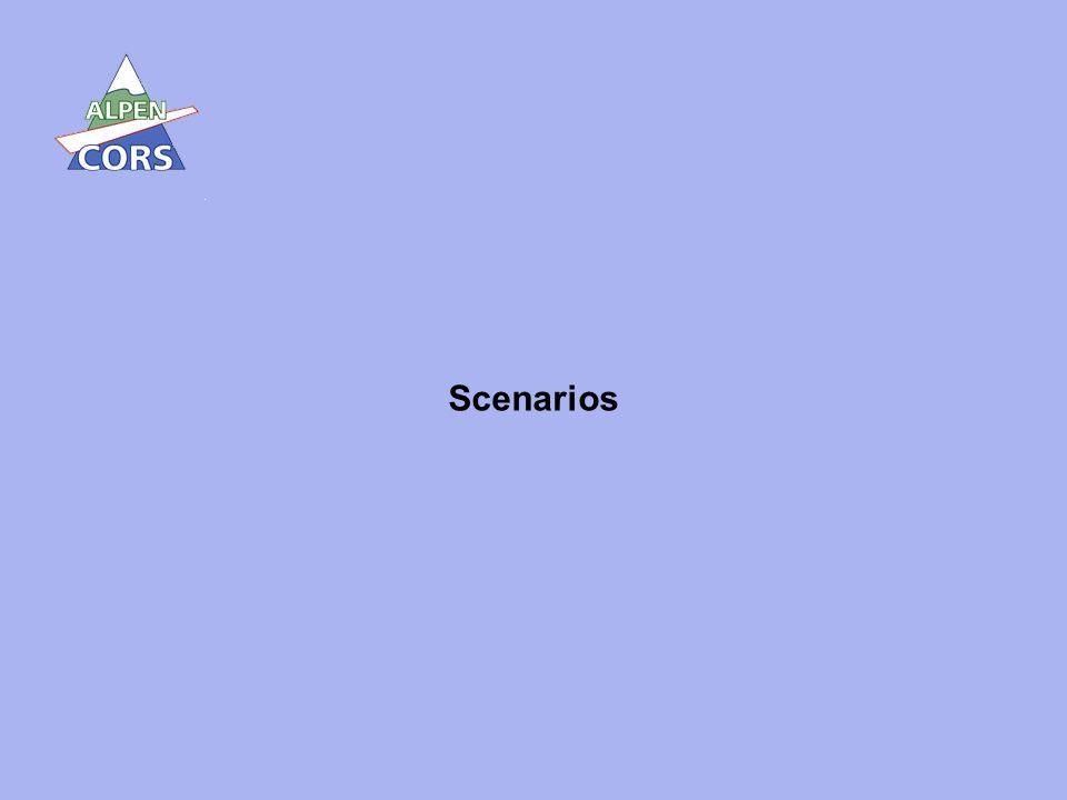 18 Scenarios